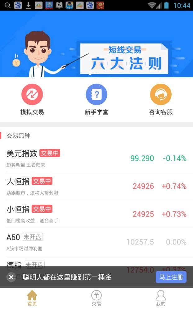 海狮期货通app官网  v1.0.0图4