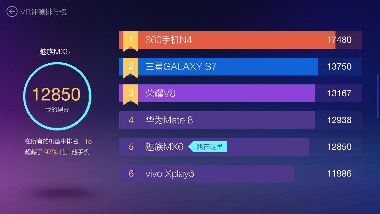 鲁大师VR评测app官方下载  v1.1.0.17.0629图4