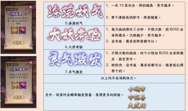 阴阳师万事屋特殊事件怎么玩 万事屋特殊事件玩法攻略[多图]图片2