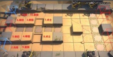 明日方舟DM-6远遁低配怎么过 DM-6远遁低配通关攻略[多图]图片1